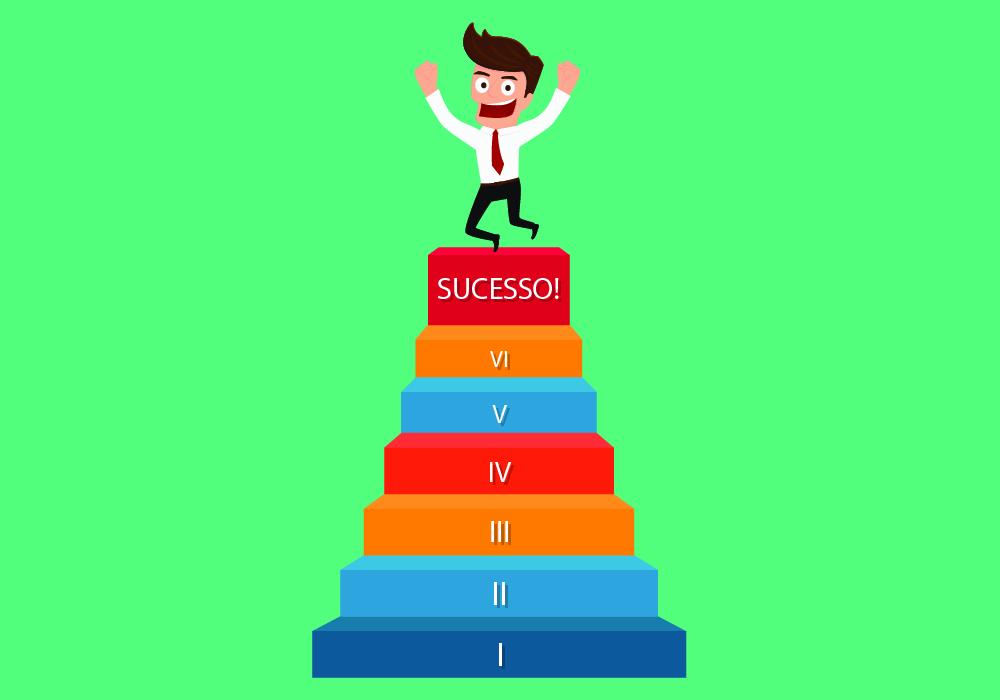 6 Perguntas que te deixam mais perto do sucesso!