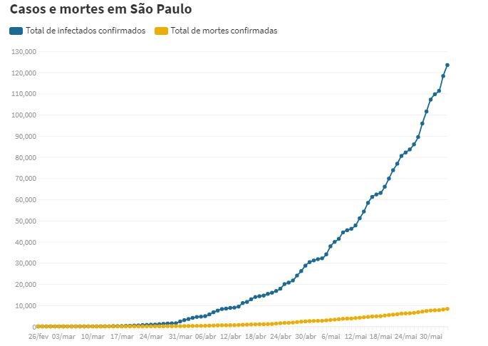 Casos De Morte - Contabilidade no Itaim Paulista - SP   Abcon Contabilidade